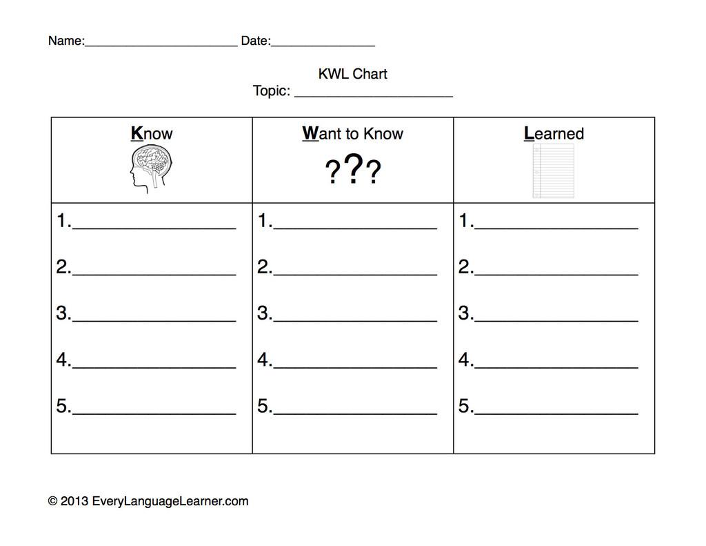 Worksheets Kwl Worksheet collection of kwl worksheet sharebrowse sharebrowse